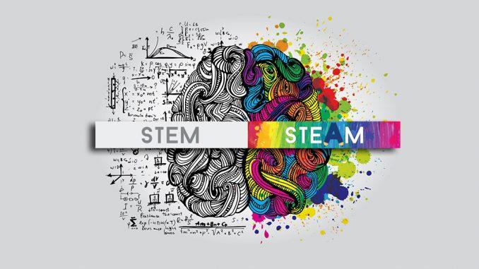 Stanmore Public School STEM vs STEAM