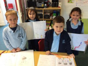 Stanmore Public School Education Week 2020